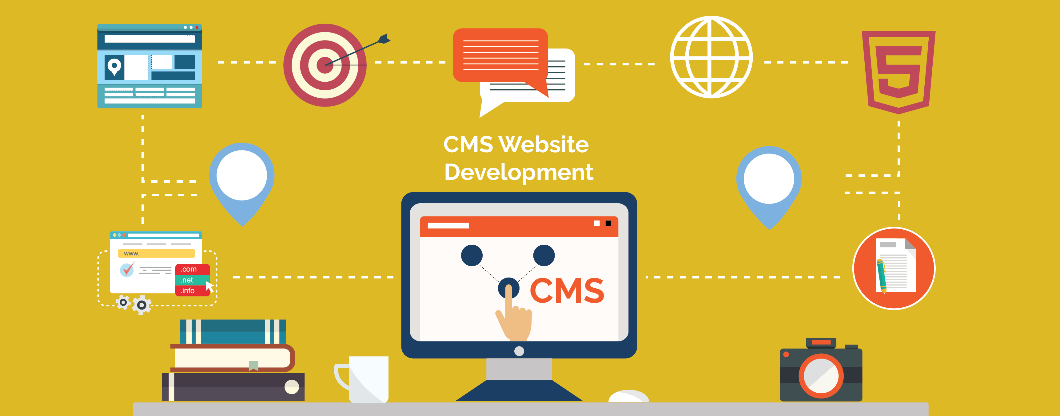 CMS Website Services in Bangalore| CMS Website Company Bangalore